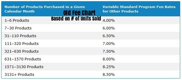 Amazon Affiliate Rate Chart